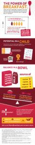 60063-kelloggs-infographic-original