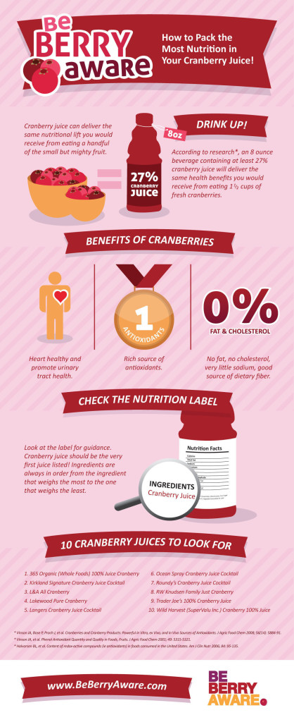 UNITED CRANBERRY GROWERS COOPERATIVE BERRY INFOGRAPHIC