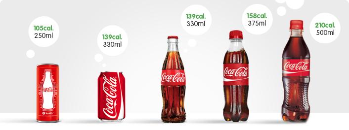 coca colas motivational profile essay