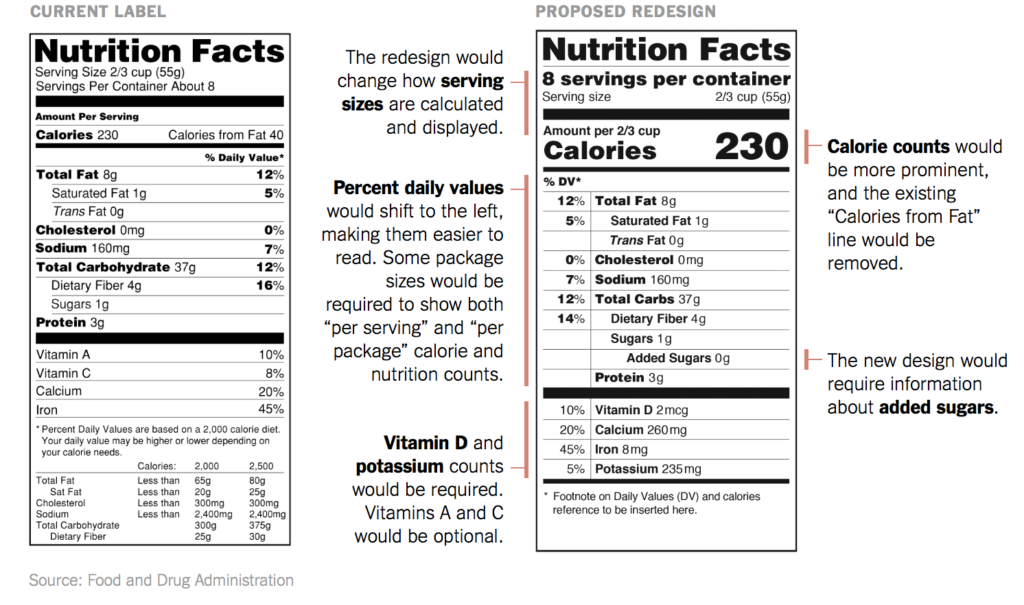 nutrition-label-artboard_1