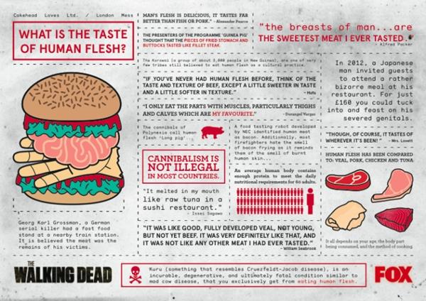 Human Burgers1