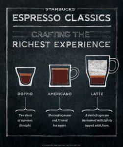 Espresso_Board
