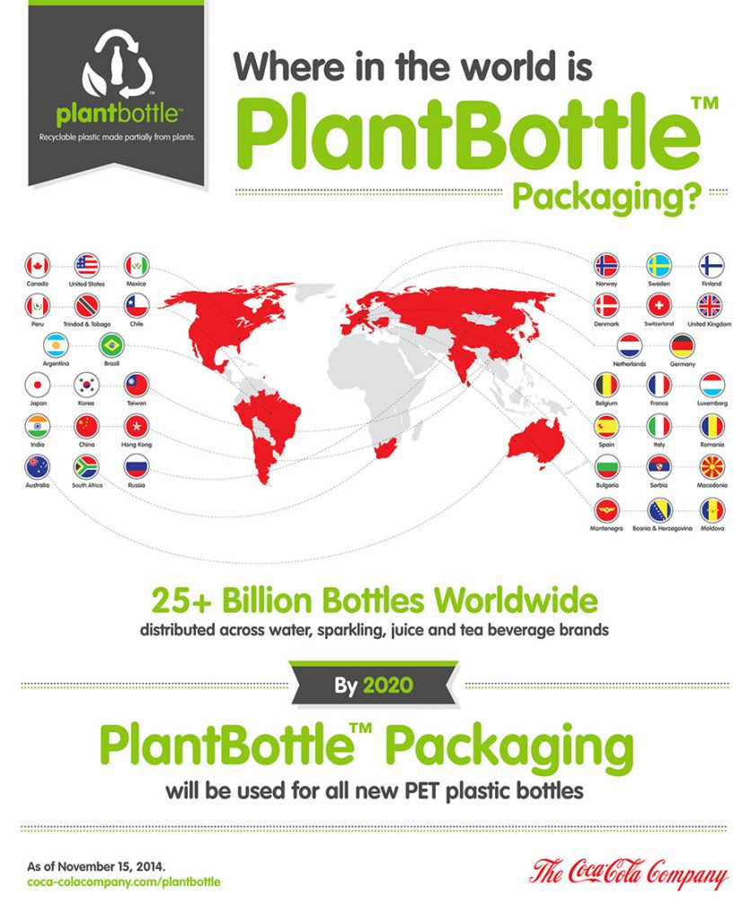 infographic-where-in-the-world-is-plantbottle-packaging