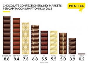 7337835_globalchocolate_english