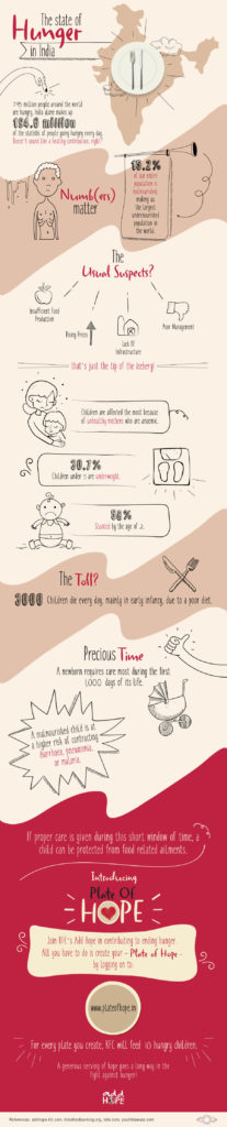 Add-Hope_Infografic (1)