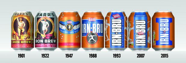 timeline_of_brand_designs