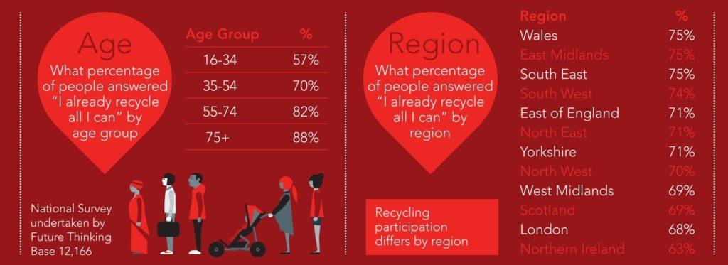 SER678_Recycling Data InfoG 06