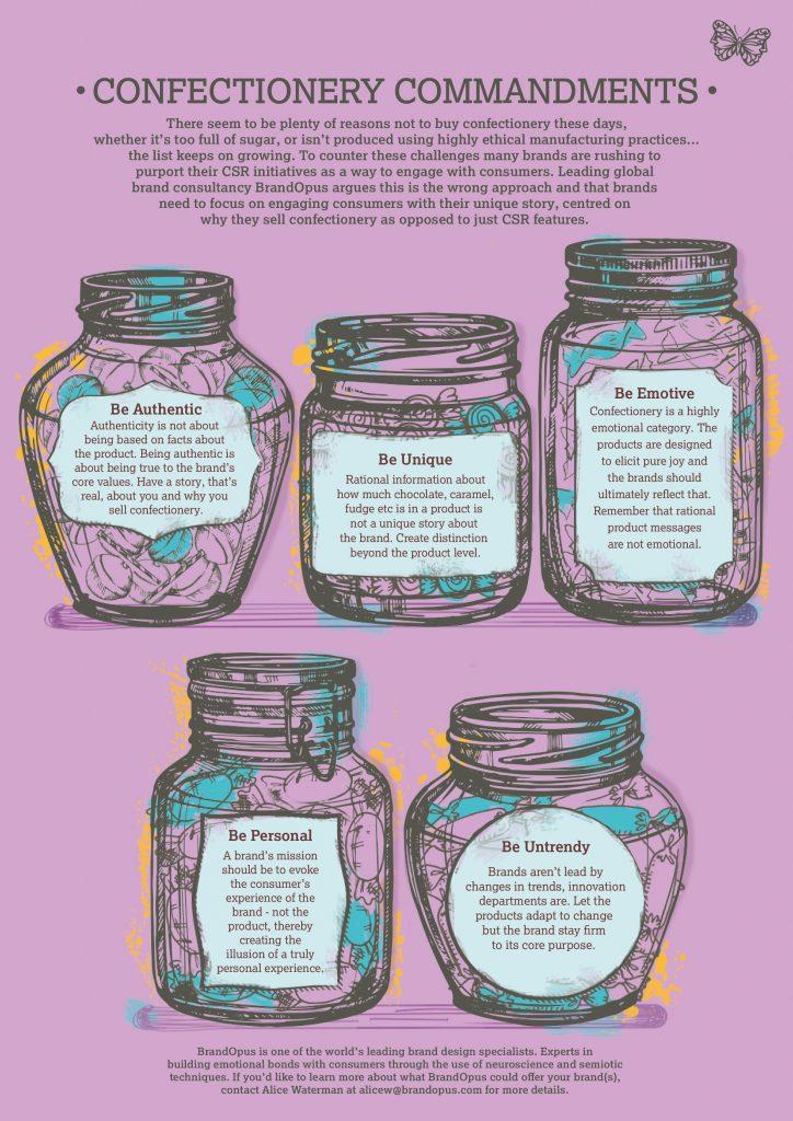 brandopus-confectionery-commandments